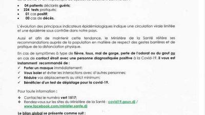Coronavirus - Djibouti : Point de Presse sur la Situation COVID-19 le 22 janvier 2021