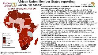 Coronavirus: African Union Member States reporting COVID-19 cases as of 25 January 2021, 9 am EAT
