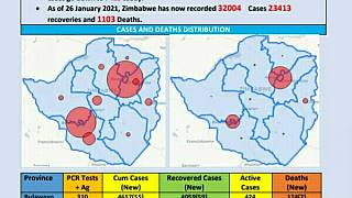 Coronavirus - Zimbabwe: COVID-19 update (26 January 2021)