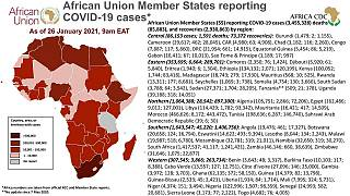 Coronavirus: African Union Member States reporting COVID-19 cases as of 26 January 2021, 9 am EAT
