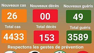Coronavirus - Niger : mise à jour COVID-19 (27 janvier 2021)