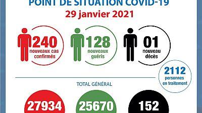 Coronavirus - Côte d'Ivoire : Point de la situation COVID-19 du 29 janvier 2021
