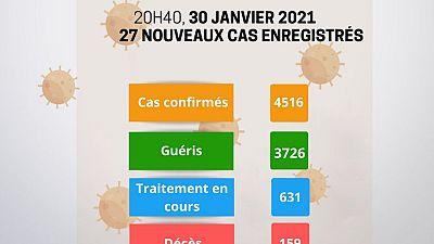 Coronavirus - Niger : mise à jour COVID-19 (30 janvier 2021)