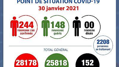 Coronavirus - Côte d'Ivoire : Point de la situation COVID-19 du 30 janvier 2021