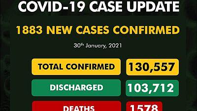 Coronavirus - Nigeria: COVID-19 update (30 January 2021)