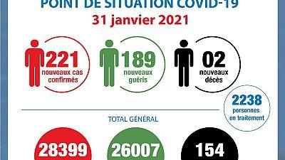 Coronavirus - Côte d'Ivoire : Point de la situation COVID-19 du 31 janvier 2021