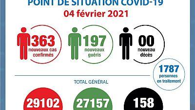 Coronavirus - Côte d'Ivoire : Point de la situation COVID-19 du 4 février 2021