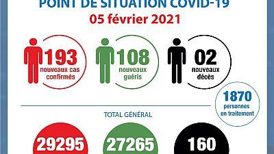 Coronavirus - Côte d'Ivoire : Point de la situation COVID-19 du 5 février 2021