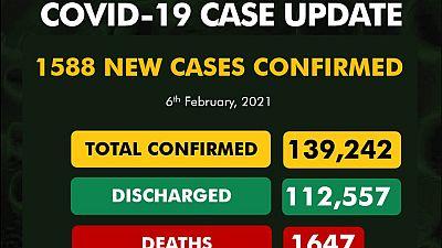 Coronavirus - Nigeria: COVID-19 update (6 February 2021)