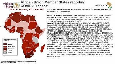 Coronavirus: African Union Member States reporting COVID-19 cases as of 13 February 2021, 6 pm EAT