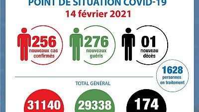 Coronavirus - Côte d'Ivoire : Point de la situation COVID-19 du 14 février 2021