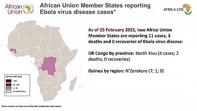 Africa Union Member States reporting Ebola Virus Disease Update (15 February 2021)