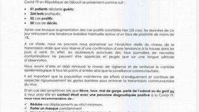 Coronavirus - Djibouti : Point de Presse sur la Situation COVID-19 le 18 février 2021
