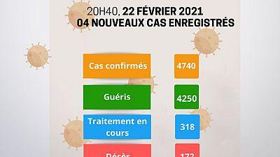 Coronavirus - Niger : mise à jour COVID-19 (22 février 2021)