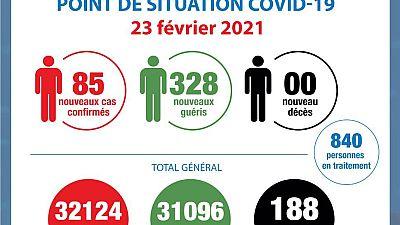 Coronavirus - Côte d'Ivoire : Point de la situation COVID-19 du 23 février 2021