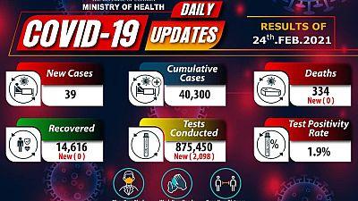 Coronavirus - Uganda: COVID-19 update (24 February 2021)