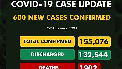 Coronavirus - Nigeria: COVID-19 update (26 February 2021)