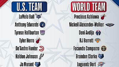 Zion Williamson and Ja Morant Lead 2021 NBA Rising Stars Rosters