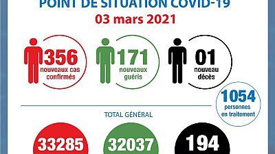 Coronavirus - Côte d'Ivoire : Point de la situation COVID-19 du 3 mars 2021