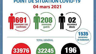 Coronavirus - Côte d'Ivoire : Point de la situation COVID-19 du 4 mars 2021
