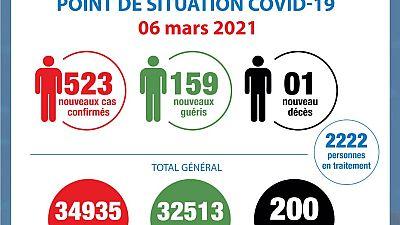 Coronavirus - Côte d'Ivoire : Point de la situation COVID-19 du 6 mars 2021