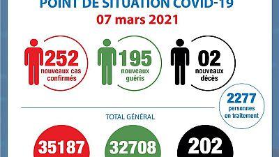 Coronavirus - Côte d'Ivoire : Point de la situation COVID-19 du 7 mars 2021