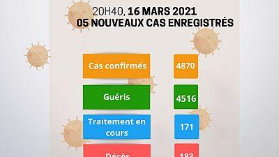 Coronavirus - Niger : mise à jour COVID-19 (16 mars 2021)
