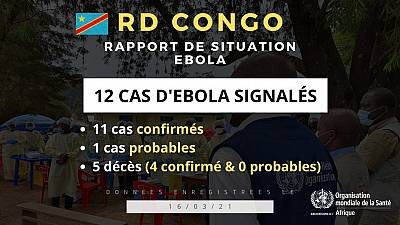 République Démocratique du Congo : Rapport de situation d'Ebola (au 16/03/21)