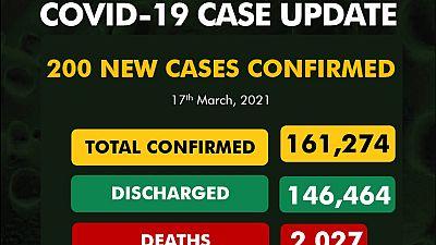 Coronavirus - Nigeria: COVID-19 update (17 March 2021)
