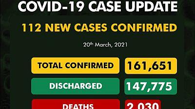Coronavirus - Nigeria: COVID-19 update (20 March 2021)
