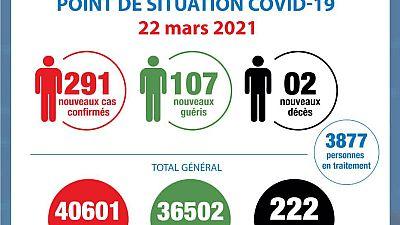 Coronavirus - Côte d'Ivoire : Point de la situation COVID-19 du 22 mars 2021