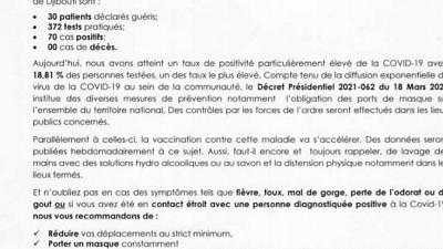 Coronavirus - Djibouti : Point de Presse sur la Situation COVID-19 le 22 mars 2021