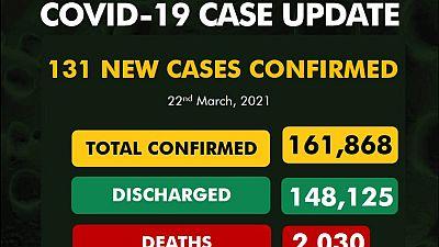 Coronavirus - Nigeria: COVID-19 update (22 March 2021)