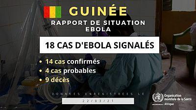 Guinée : Rapport de situation d'Ebola (au 22/03/21)