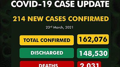 Coronavirus - Nigeria: COVID-19 update (23 March 2021)