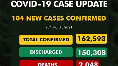 Coronavirus - Nigeria: COVID-19 update (28 March 2021)