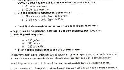 Coronavirus - Niger : mise à jour COVID-19 (29 mars 2021)