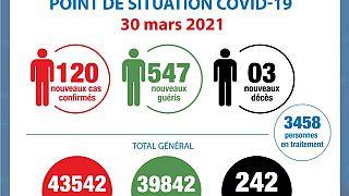 Coronavirus - Côte d'Ivoire : Point de la situation COVID-19 du 30 mars 2021