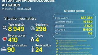 Coronavirus - Gabon : Situation Épidémiologique au Gabon (31 mars 2021)