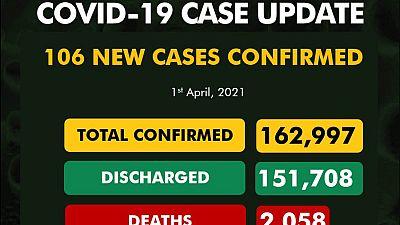 Coronavirus - Nigeria: COVID-19 update (1 April 2021)