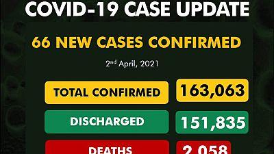 Coronavirus - Nigeria: COVID-19 update (2 April 2021)
