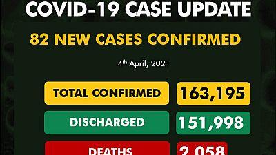 Coronavirus - Nigeria: COVID-19 update (4 April 2021)