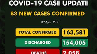 Coronavirus - Nigeria: COVID-19 update (8 April 2021)