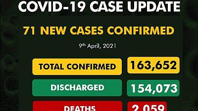 Coronavirus - Nigeria: COVID-19 update (9 April 2021)