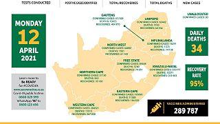 Coronavirus - South Africa: COVID-19 update (12 April 2021)