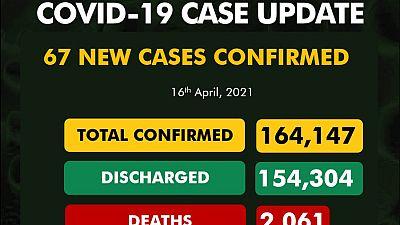 Coronavirus - Nigeria: COVID-19 update (16 April 2021)