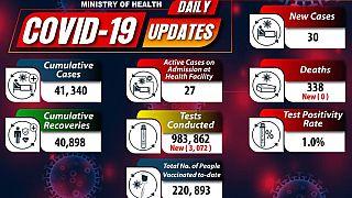 Coronavirus - Uganda: COVID-19 update (16 April 2021)