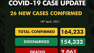 Coronavirus - Nigeria: COVID-19 update (18 April 2021)