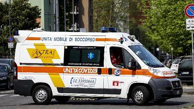 In Lombardia 109 nuovi casi, il 59,8% del totale