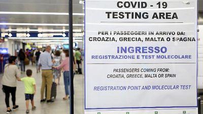Dei controllati 3,5% positivo; avviati esami anche a Linate